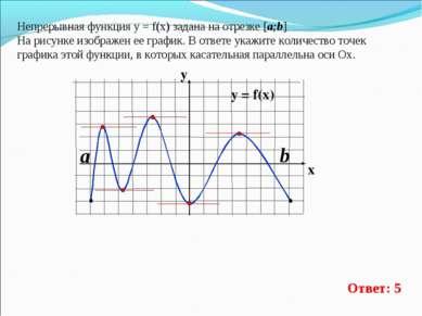 Непрерывная функция у = f(x) задана на отрезке [a;b] На рисунке изображен ее ...
