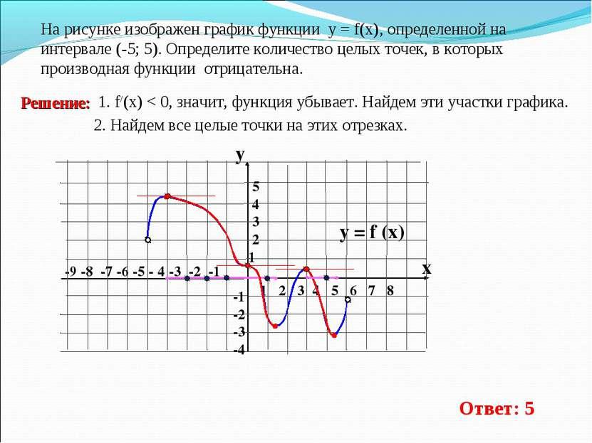 -9 -8 -7 -6 -5 - 4 -3 -2 -1 1 2 3 4 5 6 7 8 На рисунке изображен графикфункц...