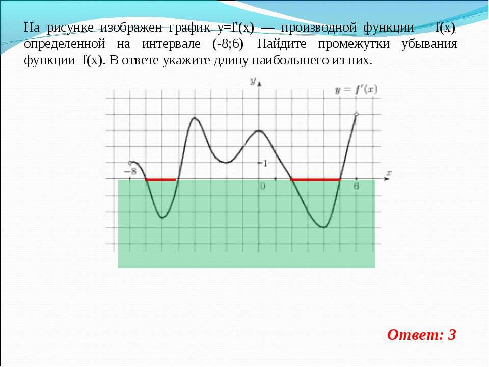 На рисунке изображен график y=f'(x) — производной функции f(x), определенной ...