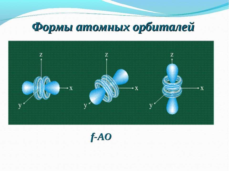 Формы атомных орбиталей f-АО