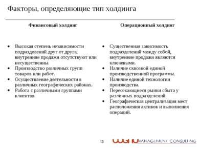 * Факторы, определяющие тип холдинга Финансовый холдинг Операционный холдинг ...