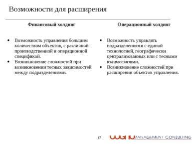 * Возможности для расширения Финансовый холдинг Операционный холдинг Возможно...