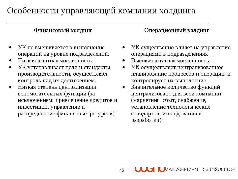 * Особенности управляющей компании холдинга Финансовый холдинг Операционный х...