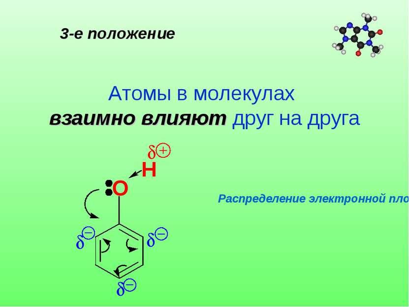 3-е положение Атомы в молекулах взаимно влияют друг на друга Распределение эл...
