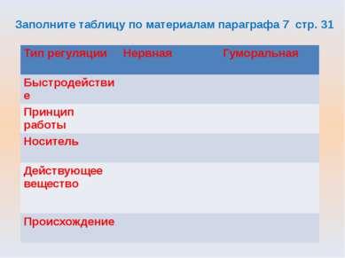 Заполните таблицу по материалам параграфа 7 стр. 31 Тип регуляции Нервная Гум...
