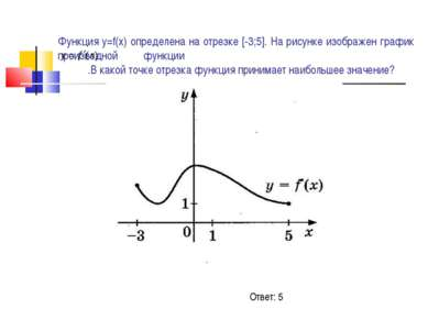 Функция у=f(x) определена на отрезке [-3;5]. На рисунке изображен график прои...
