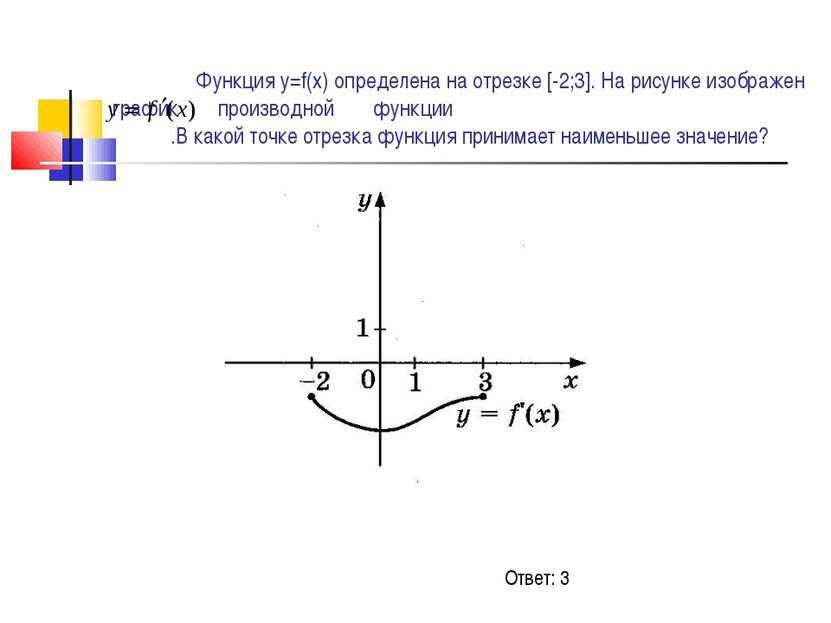Функция у=f(x) определена на отрезке [-2;3]. На рисунке изображен график прои...