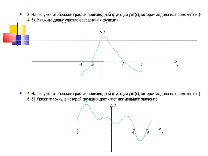 3. На рисунке изображен график производной функции у=f'(x), которая задана на...
