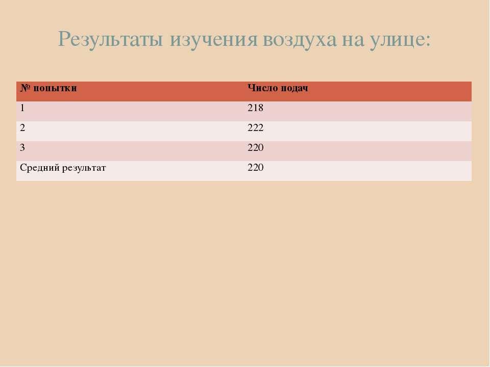 Результаты изучения воздуха на улице: № попытки Число подач 1 218 2 222 3 220...