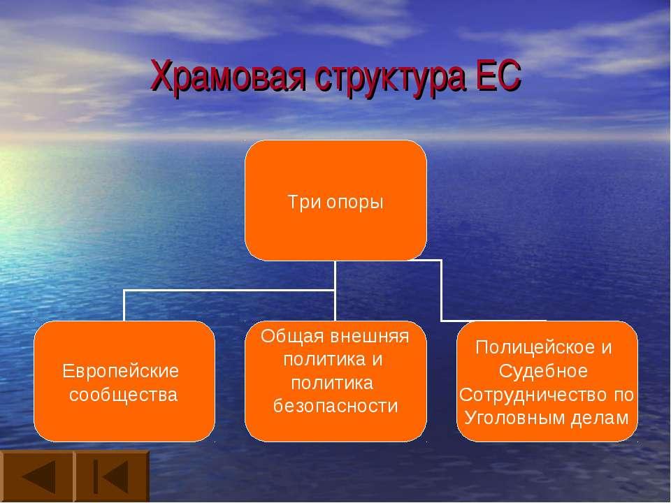 Храмовая структура ЕС