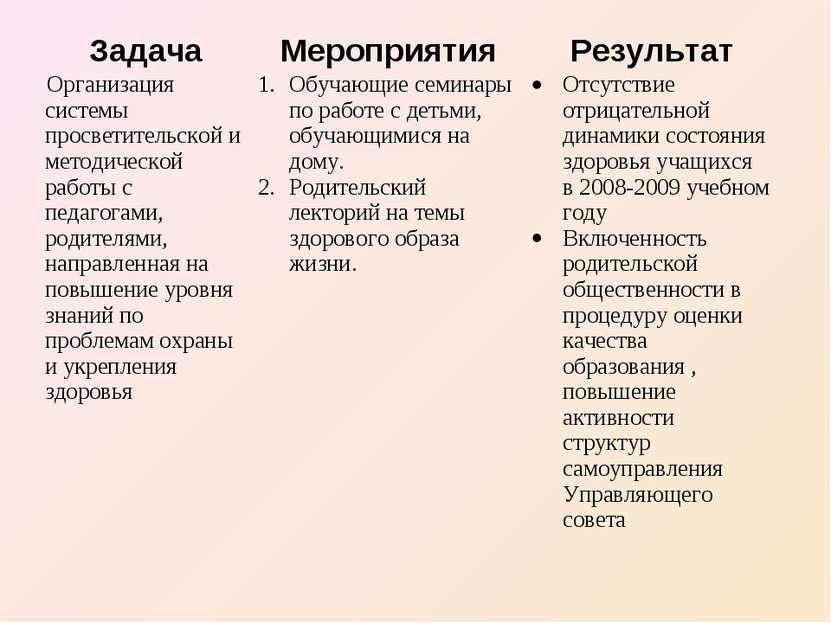 Задача Мероприятия Результат Организация системы просветительской и методичес...