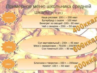 Примерное меню школьника средней школы (5 -6 кл.) 1 завтрак Каша рисовая 100 ...