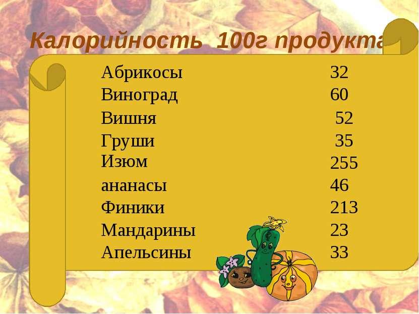 Калорийность 100г продукта   Абрикосы 32 Виноград 60 Вишня 52 Груши Изюм 35...