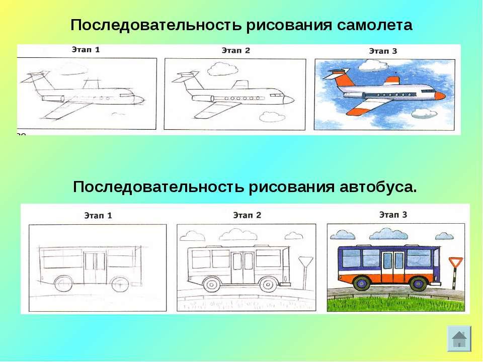 Последовательность рисования самолета Последовательность рисования автобуса.