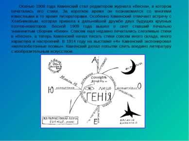 Осенью 1908 года Каменский стал редактором журнала «Весна», в котором печатал...