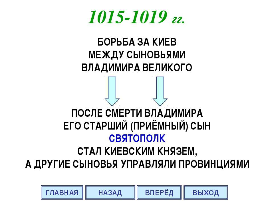 1015-1019 гг. БОРЬБА ЗА КИЕВ МЕЖДУ СЫНОВЬЯМИ ВЛАДИМИРА ВЕЛИКОГО ПОСЛЕ СМЕРТИ ...