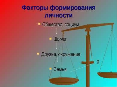 Факторы формирования личности Общество, социум Школа Друзья, окружение Семья Я
