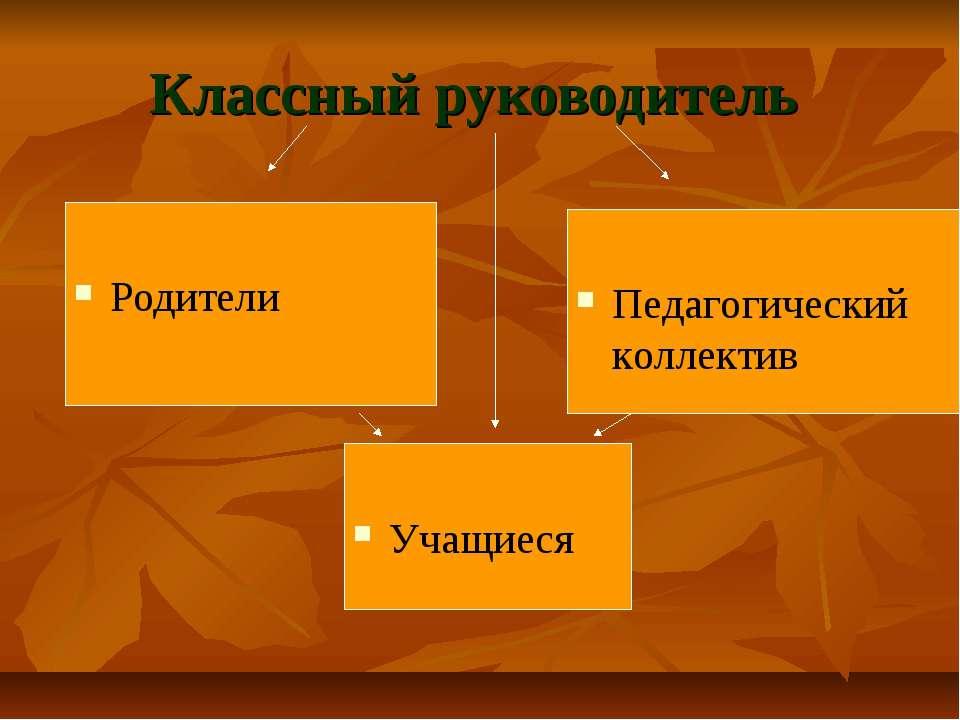 Классный руководитель Родители Учащиеся Педагогический коллектив