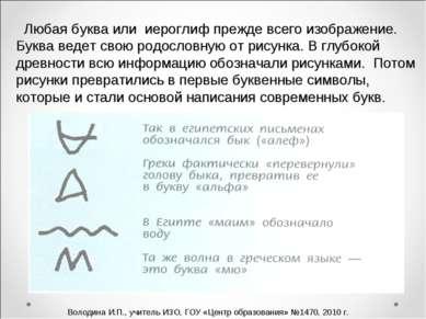Любая буква или иероглиф прежде всего изображение. Буква ведет свою родословн...