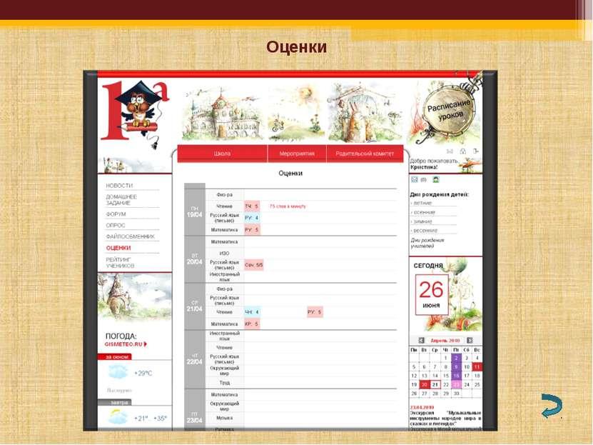 Оценки Управление образования администрации Копейского городского округа