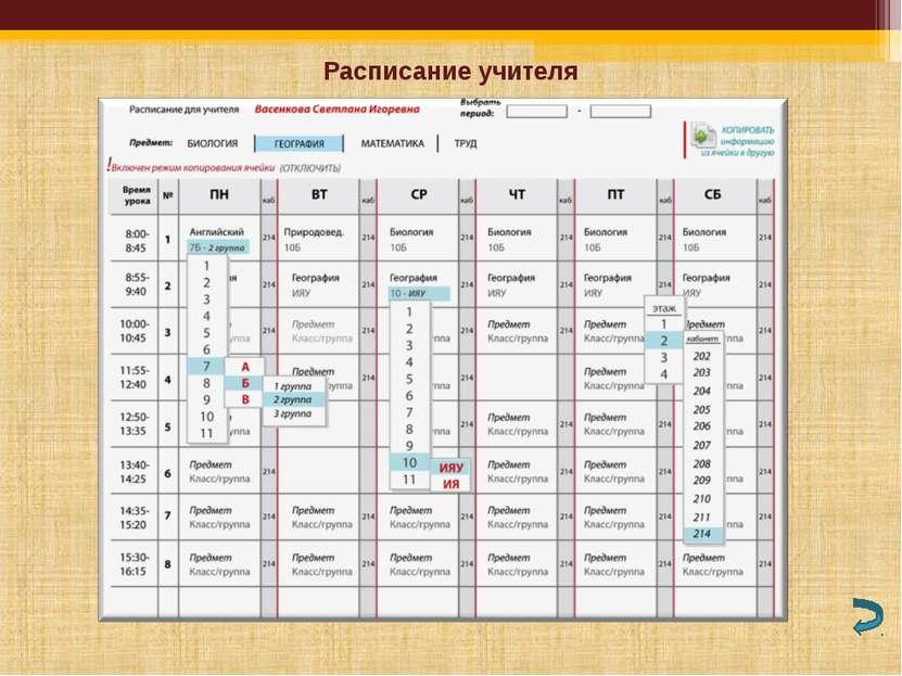 Расписание учителя Управление образования администрации Копейского городского...