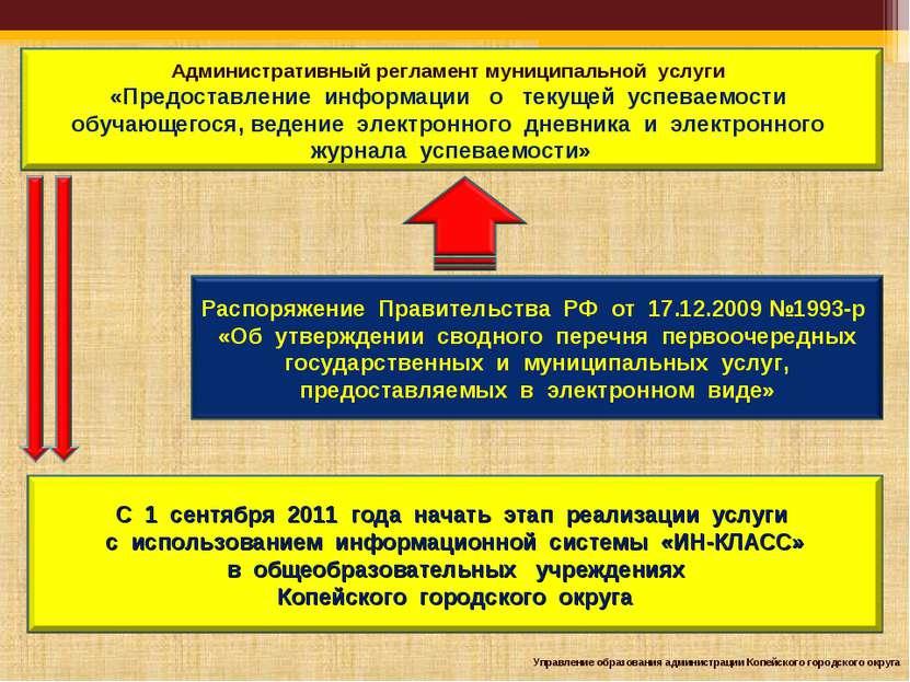 Управление образования администрации Копейского городского округа Управление ...