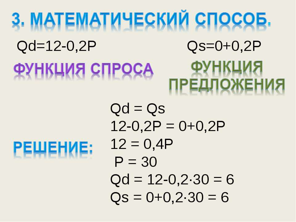 Qd=12-0,2P Qs=0+0,2P Qd = Qs 12-0,2P = 0+0,2P 12 = 0,4P P = 30 Qd = 12-0,2·30...