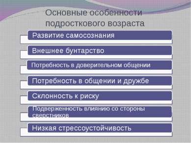 Основные особенности подросткового возраста