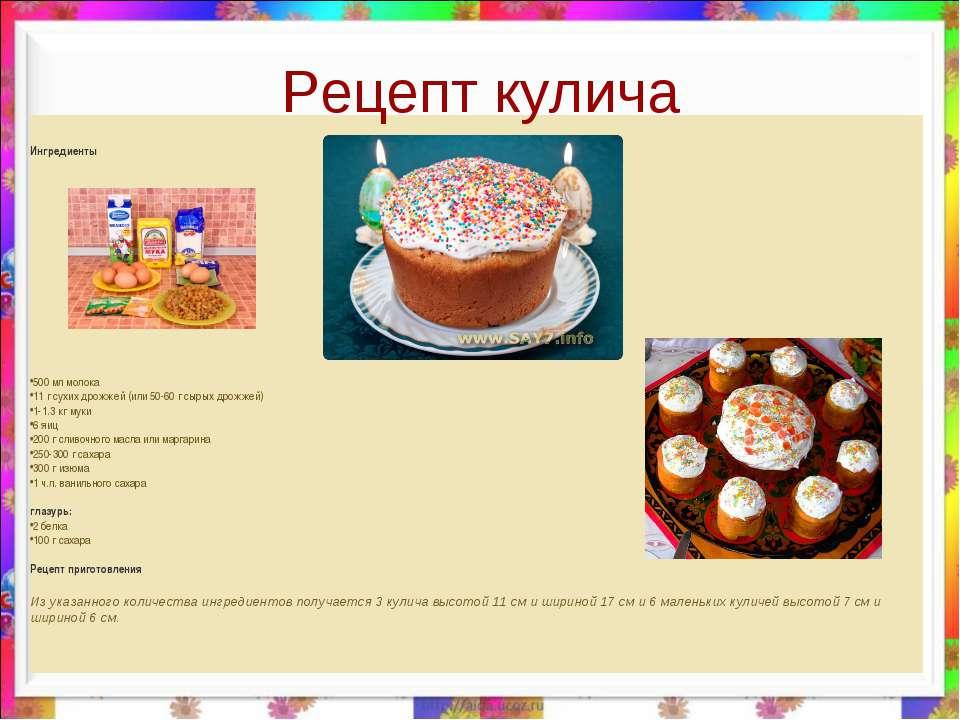 Ингредиенты ...