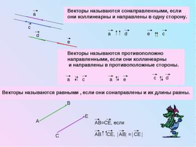 Векторы называются сонаправленными, если они коллинеарны и направлены в одну ...