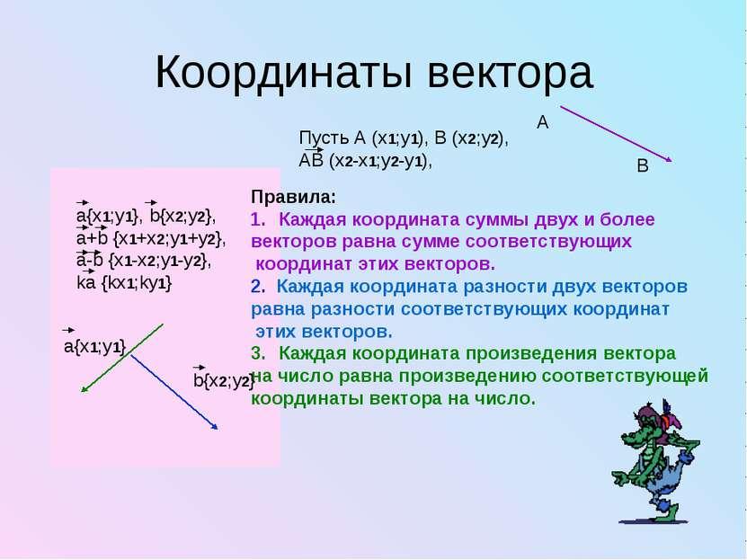 Координаты вектора А В Правила: Каждая координата суммы двух и более векторов...