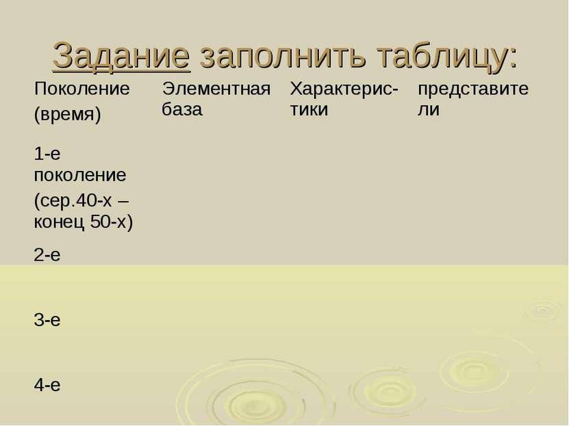 Задание заполнить таблицу: Поколение (время) Элементная база Характерис-тики ...