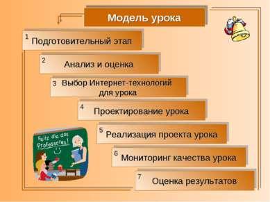 Модель урока Подготовительный этап Анализ и оценка Выбор Интернет-технологий ...