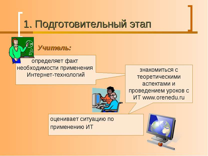 1. Подготовительный этап Учитель: определяет факт необходимости применения Ин...