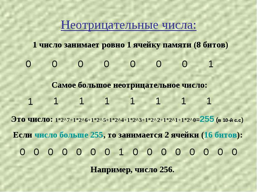 Неотрицательные числа: 1 число занимает ровно 1 ячейку памяти (8 битов) Самое...