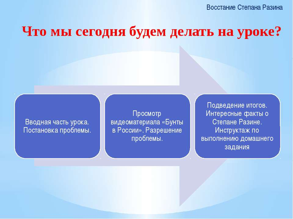 Восстание Степана Разина Что мы сегодня будем делать на уроке?