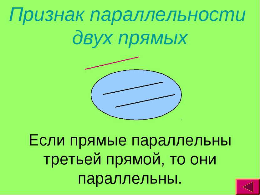 Признак параллельности двух прямых Если прямые параллельны третьей прямой, то...