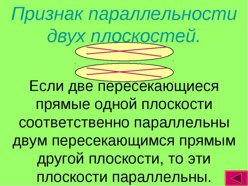 Признак параллельности двух плоскостей. Если две пересекающиеся прямые одной ...