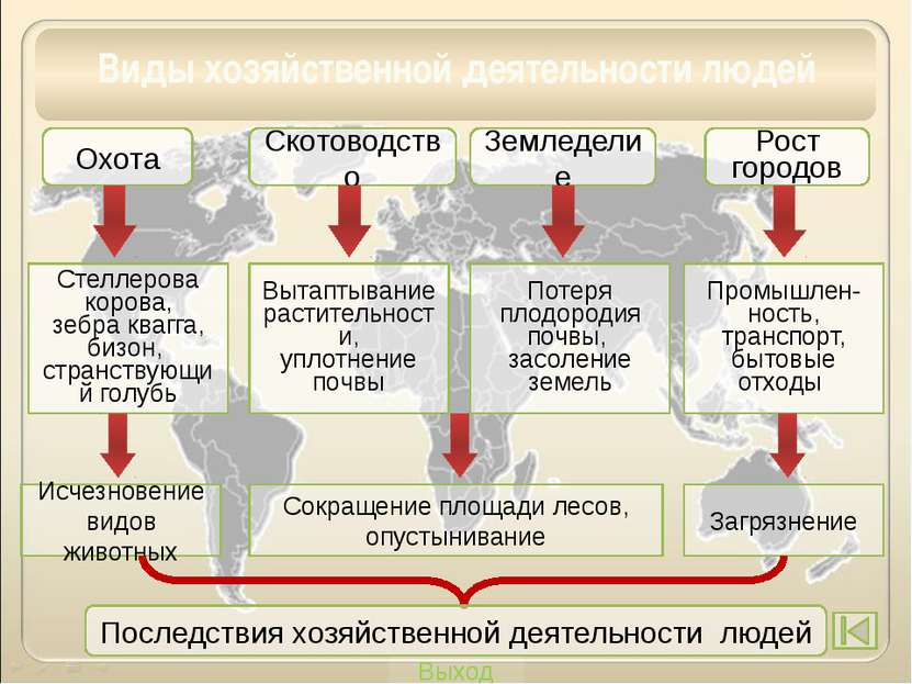 http://www.pron.ru/maps/map_world.gif http://www.cososys.com/images/Global_Pa...