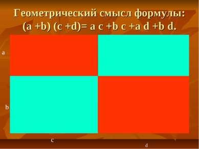 Геометрический смысл формулы: (а +b) (с +d)= а с +b с +а d +b d. d а b с
