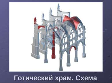 Готический храм. Схема