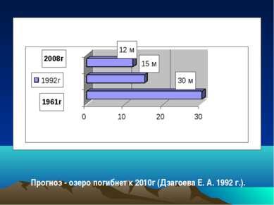 Прогноз - озеро погибнет к 2010г (Дзагоева Е. А. 1992 г.).