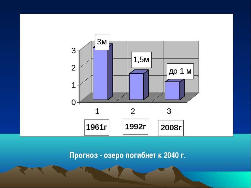 Прогноз - озеро погибнет к 2040 г.