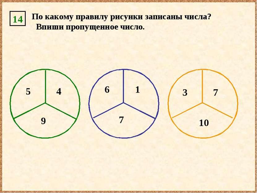 14 7 По какому правилу рисунки записаны числа? Впиши пропущенное число. 10 3 ...