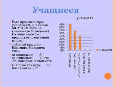Был проведен опрос учащихся 9-11 классов МОУ «СОШ№7» (в количестве 18 человек...