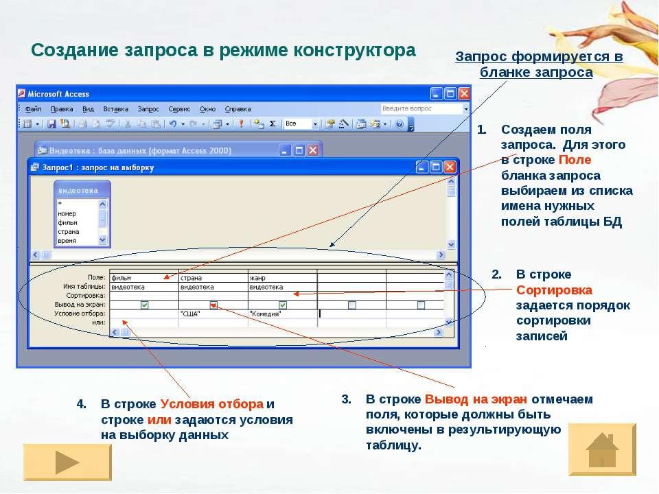 Создание запроса в режиме конструктора Создаем поля запроса. Для этого в стро...