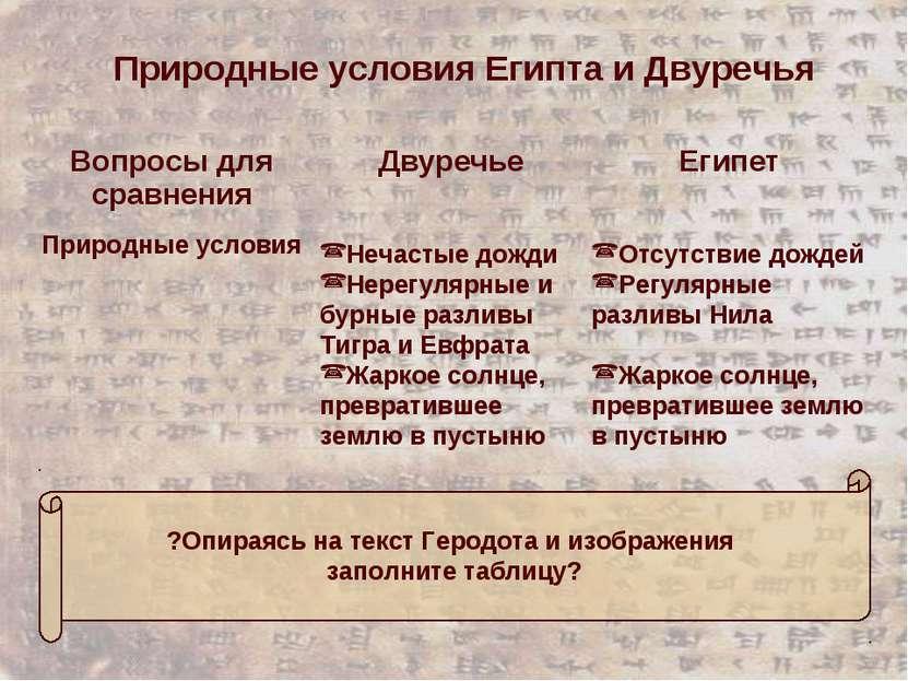 Нечастые дожди Нерегулярные и бурные разливы Тигра и Евфрата Жаркое солнце, п...