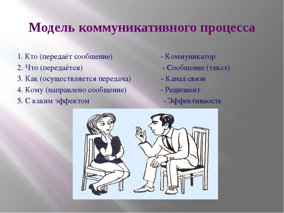 Модель коммуникативного процесса 1. Кто (передаёт сообщение) - Коммуникатор 2...