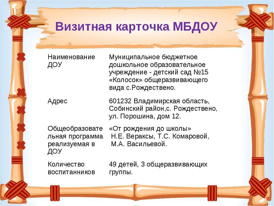 Визитная карточка МБДОУ Наименование ДОУ Муниципальное бюджетное дошкольное о...