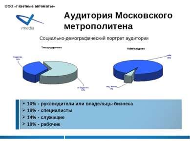 Аудитория Московского метрополитена Социально-демографический портрет аудитор...